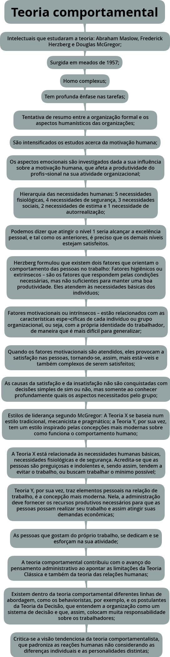 Teoria Comportamental Administração