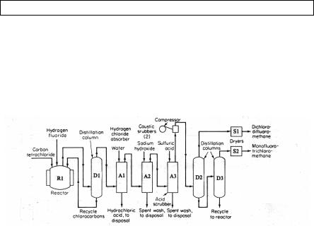 separation process principles seader solution manual pdf
