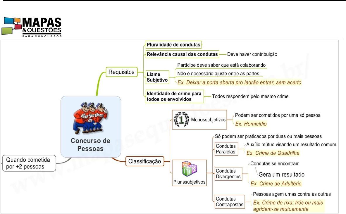 Ciencias criminais estudo de caso jurisprudencia stf 4