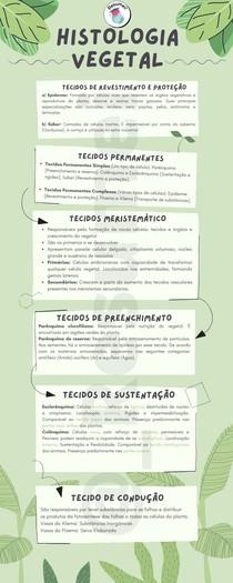 Resumo - Histologia Vegetal