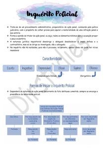 Inquérito Policial - Processo Penal