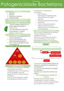 Patogenicidade Bacteriana