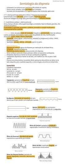 Semiologia da dispneia