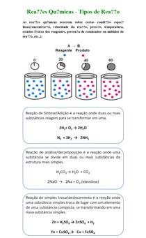 Reações Químicas - Tipos de Reação