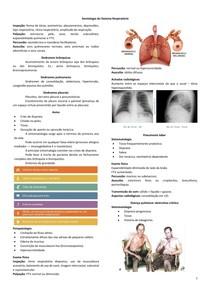 Semiologia do Sistema Respiratório