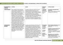 DOR ABDOMINAL INFANCIA Diagnóstico diferencial