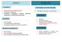 ISRS e ISRNS indicações e contraindicações