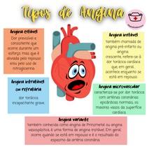 Tipos de Angina