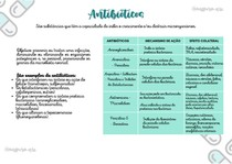 Resumo de Antibióticos