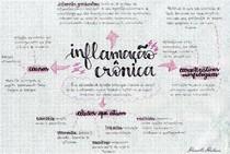 Mapa Mental de Inflamação Crônica