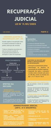 MAPA MENTAL RECUPERAÇÃO JUDICIAL PARTE 2