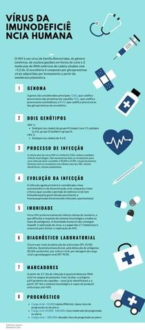 Resumo de Diagnóstico e Características Gerais da infecção por HIV e HTLV