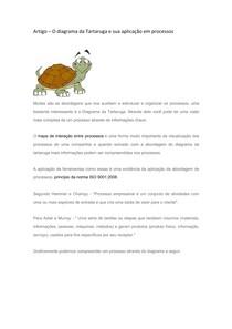 Artigo – O diagrama da Tartaruga e sua aplicação em processos