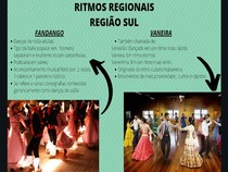RITMOS REGIONAIS - REGIÃO SUL