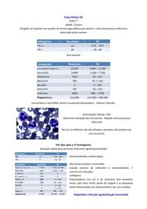 Caso clínico - Infecção aguda com reação leucemóide