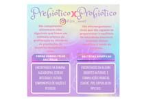 Prebiótico X Probiótico - Diferenças