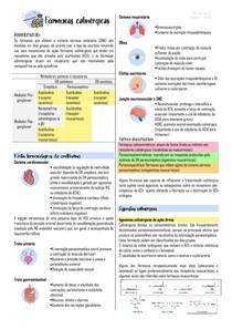 Fármacos colinérgicos