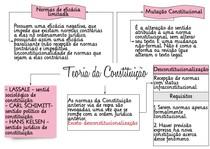 1 TEORIA DA CONSTITUIÇÃO