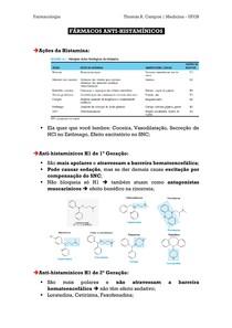 Anti-histamínicos