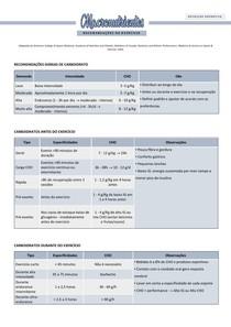 Recomendações de macronutrientes na atividade física