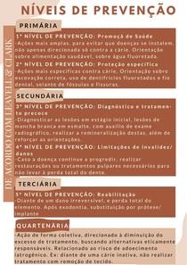 Níveis de Prevenção de Saúde (odontologia)