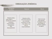 OBRIGAÇÃO JURÍDICA