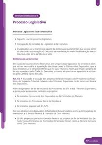 Processo Legislativo: fase constitutiva e fase complementar - Resumo