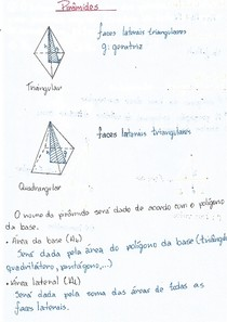 Resumo sobre as pirâmides