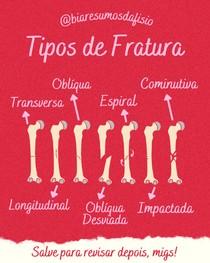 Tipos de Fraturas - @biaresumosdafisio