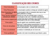 2 Classificação dos crimes