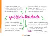 Substitutividade - Mapa Mental