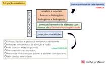 Ligações covalentes