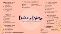 Endometriose - mapa mental