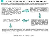 A EVOLUCAO DA PSICOLOGIA MODERNA