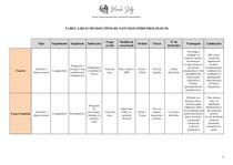 Tabela-Resumo dos Tipos de Estudos Epidemiológicos