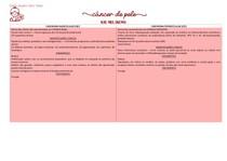 CARD CÂNCER DE PELE - DANIELA JUNQUEIRA GOMES TEIXEIRA