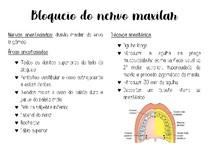 Bloqueio do nervo maxilar