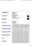 Tabela de Perfis I Laminados Padrão Americano. Estrutura Metálica