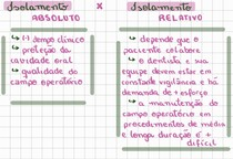 isolamento absoluto| relativo
