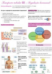 Transporte tubular III Regulação hormonal