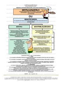 BRASILEIRO NATO X NATURALIZADO ARTIGO 12 - Direito Constitucio c1860e8e25c28