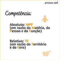 Processo Civil - Competência (mnemônico)