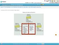 2- C.O. 12 -Sistemas de Informação a Executivos (SIEs) [4] estrutura (1)