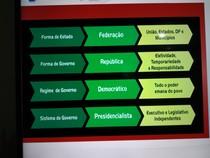 Princípios constitucionais do Estado Brasileiro
