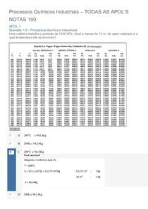 Processos Químicos Industriais - Todas APOls - NOTA 100