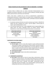 SISTEMA LÍMBICO - NEUROLOGIA/NEUROANATOMIA