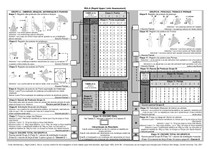 RULA (Rapid Upper Limb Assessment) - checklist
