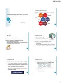 COMPONENTES DO PROCESSO DE ENSINO (1)