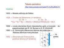 Tabela e Propriedades Periódicas