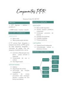 Componentes PPR